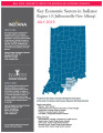 Key economic sectors in Indiana : regions 9, 10, 11, and 12