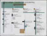 College of Architecture and Planning lecture series brochure : 2001-2002