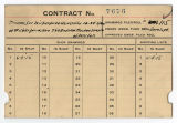 Contract card for Andrew Plocher Sons Company (Dayton, Ohio)