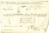 Relief of Soldiers Families certificate, George Garrard