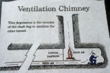 Ventilation chimney historical marker